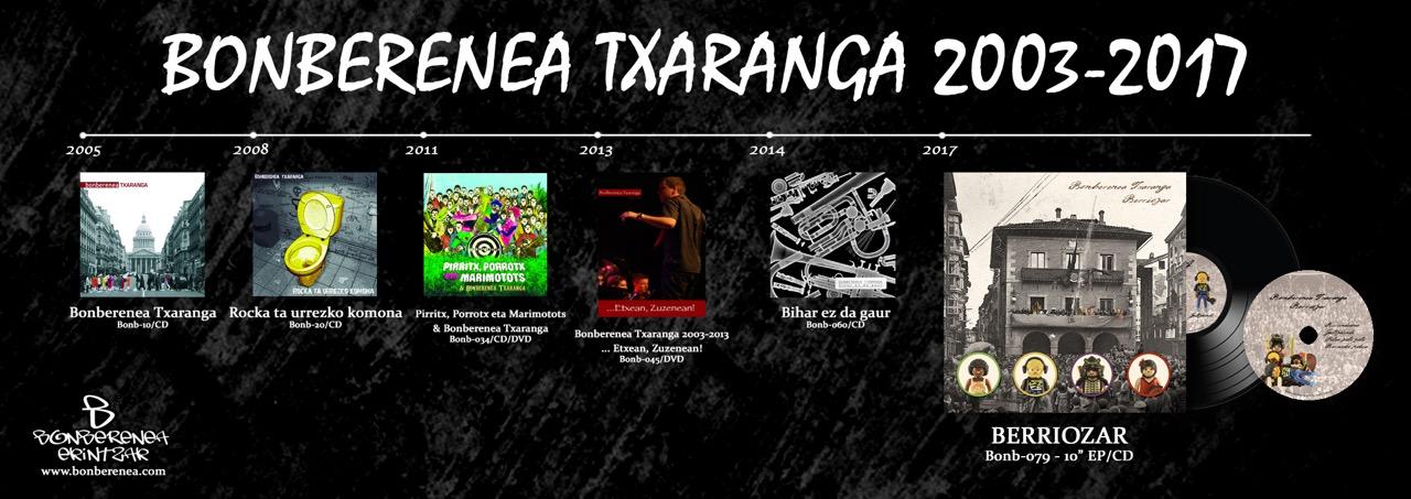 banner-txaranga-2003-2017